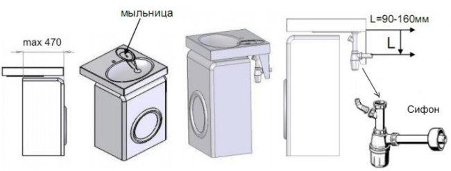 rakovina_nad_stiralkoy_024-650x247