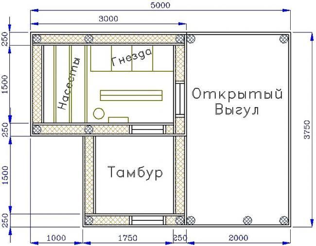 kuryatnik-svoimi-rukami_12-650x507