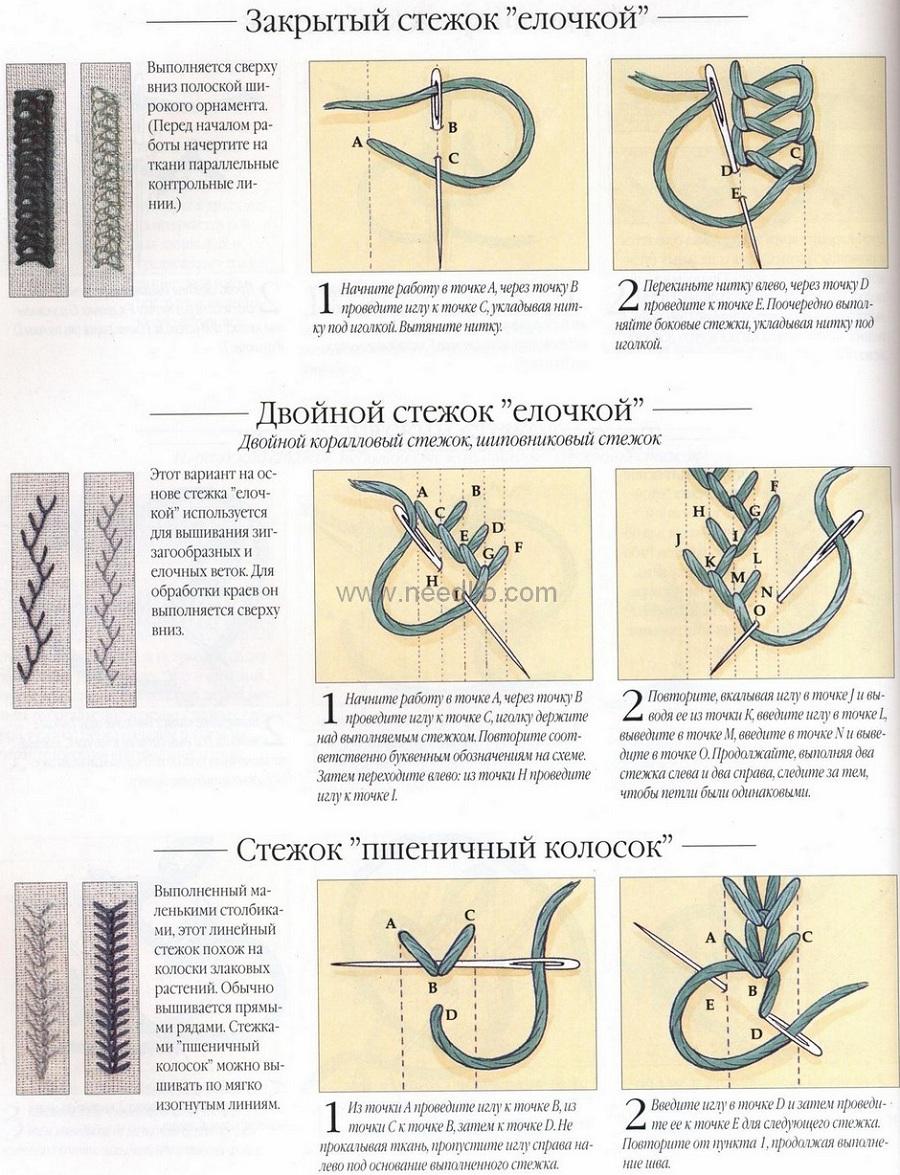 uroki-vishivki-81