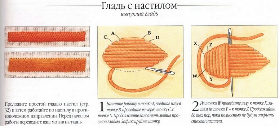 uroki-vishivki1