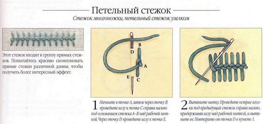 uroki-vishivki5