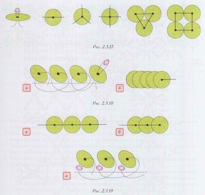 4a05d6c3c3ebe4 Вишивка паєтками: приклади, схеми, ідеї | Ідеї декору